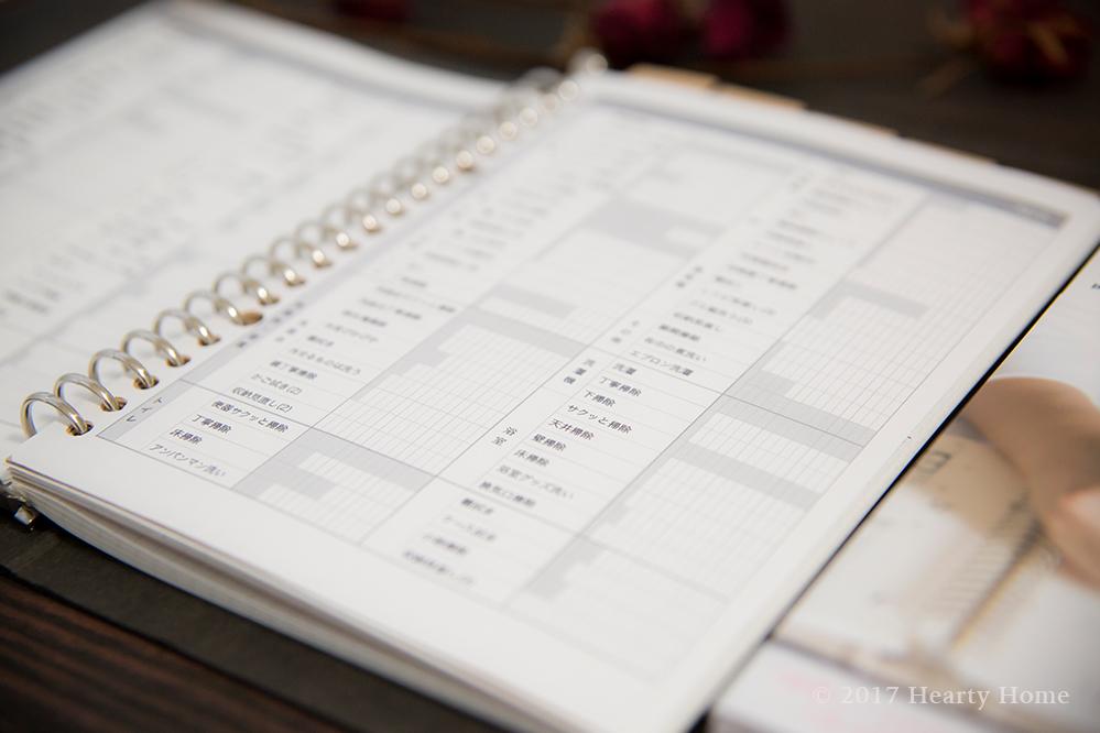 魔法の家事ノートのリスト