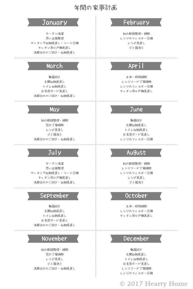 年間家事計画表