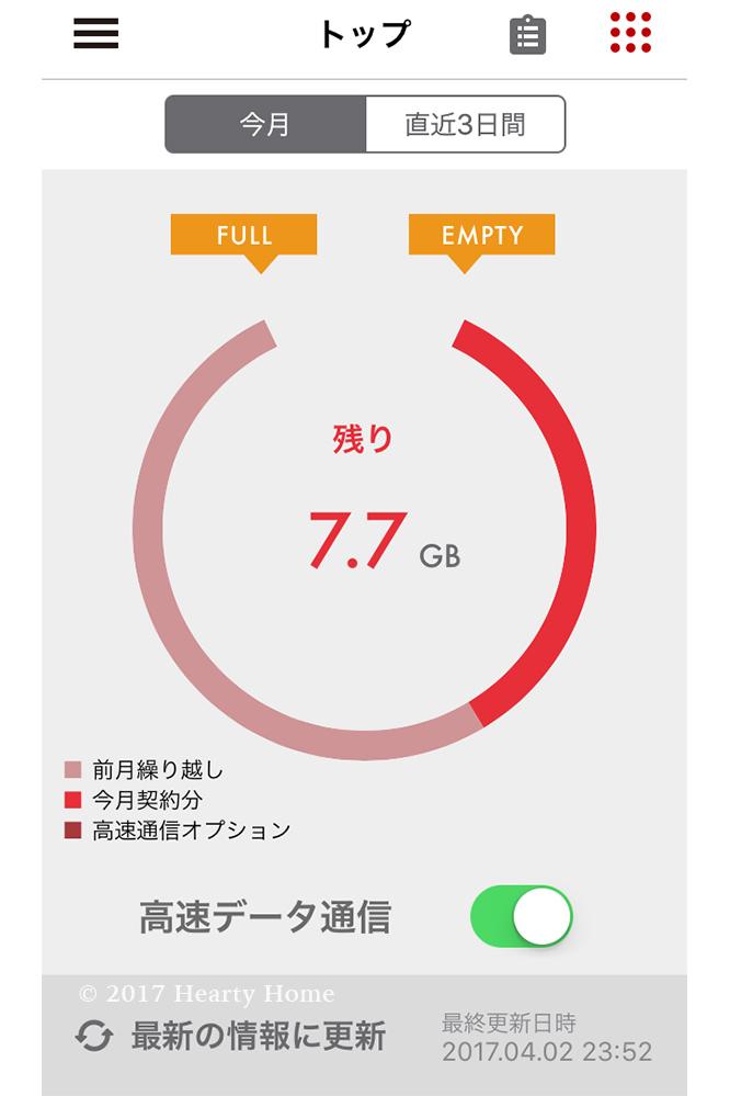 5gb 3.1gb 楽天モバイル プラン変更 格安スマホ